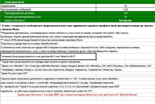 """Неофициальные цены """"МегаФон-Москва"""""""