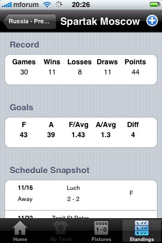 iFutbol Scores