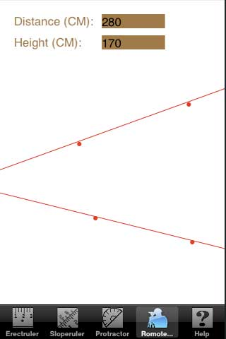 Ruler Protractor Measure