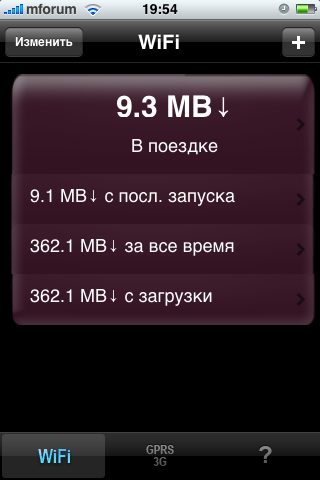 Download Meter