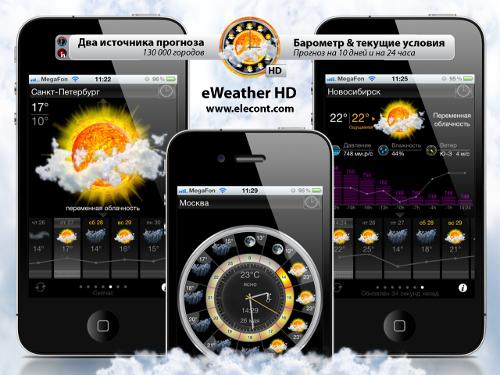 Прогноз погоды для iphone и ipad eWeather HD